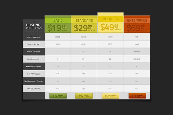 Pricing Tables 02 Retro