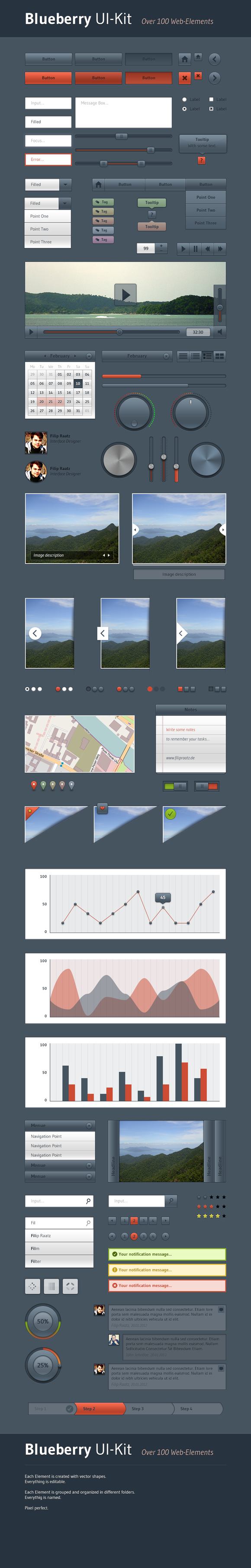 Blueberry UI-Kit