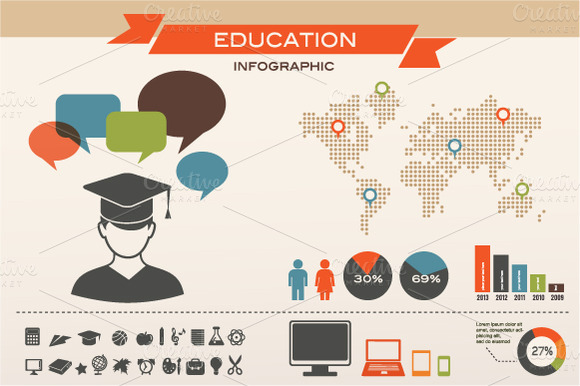 Infographic maker for educators