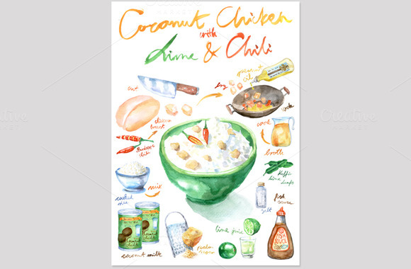Watercolor Kitchen Art Poster