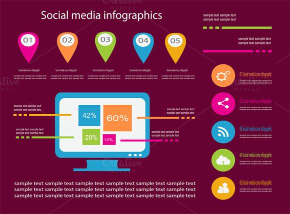 Computer Media Infographics