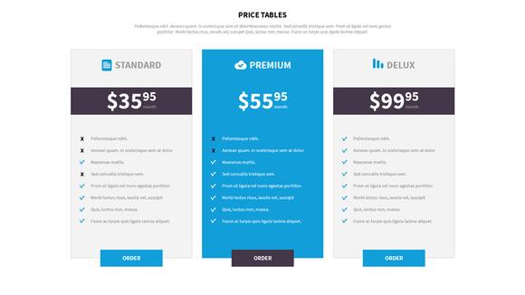Web Price Tables