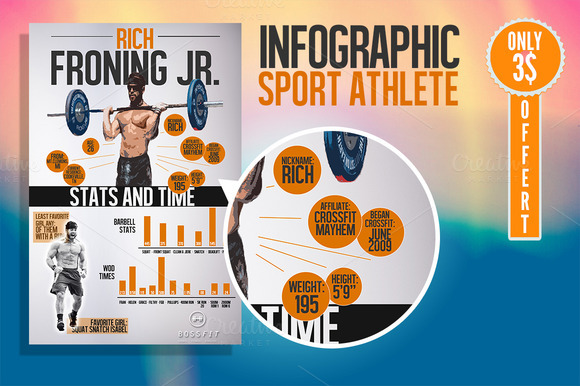 INFOGRAPHIC SPORT ATHLETE ONLY 3$