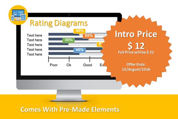 Rating Diagrams INTRO PRICE
