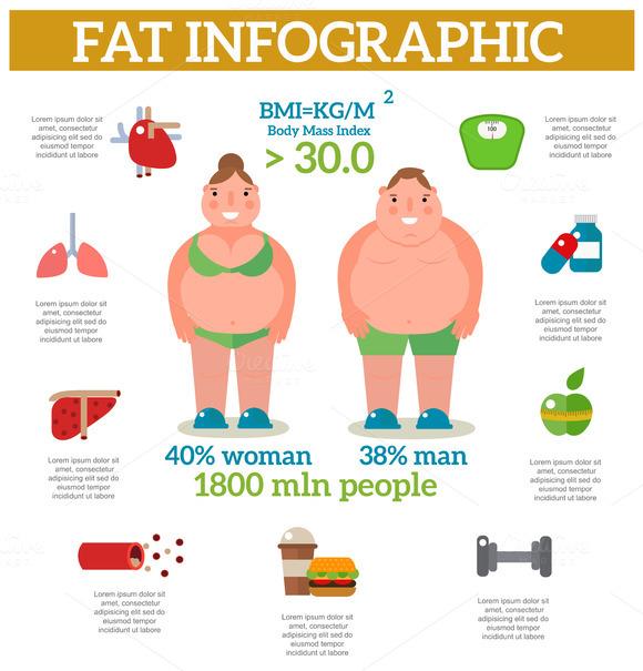Weight And Mass Conversion Poster Photos Designtube