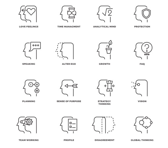 Human Mind Process Brain Features