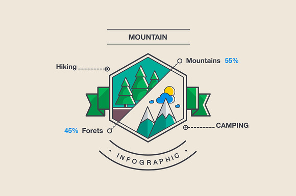 Mountain And Camping Infographics