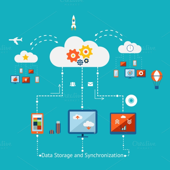 Storage And Synchronization
