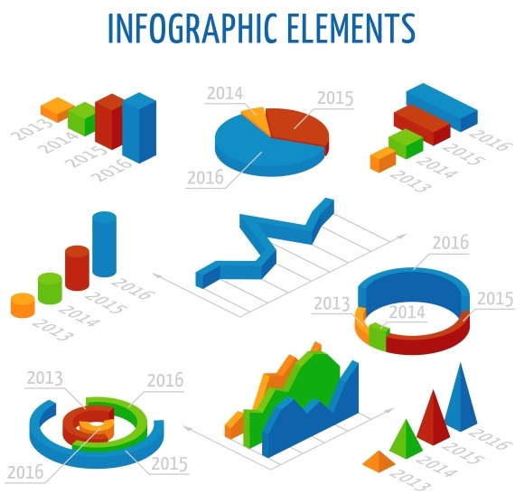 Isometric 3D Vector Charts