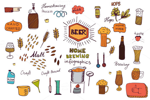 Homebrewing