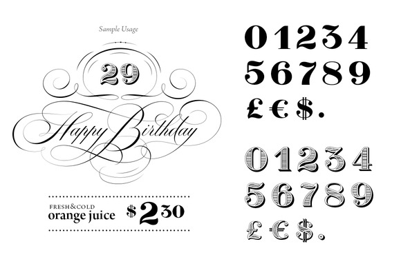 BoldPrice Digits Only Font