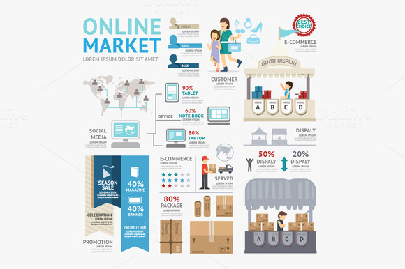 Ecommerce Business Market Online