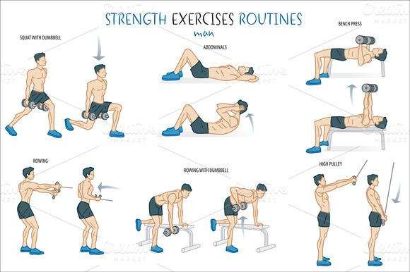 Strength Exercise Routine