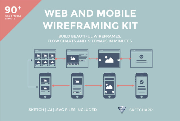 Wixel Full Flowchart Wireframe Kit
