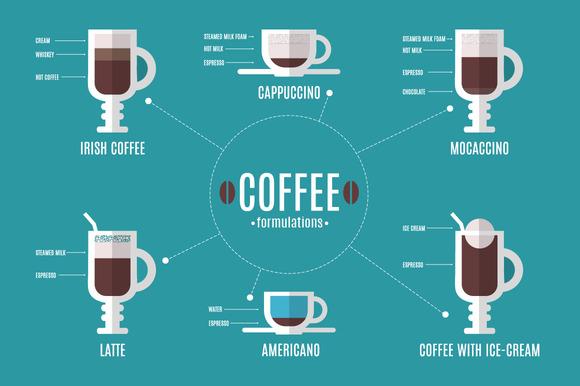 Coffee Set Formulations Icons