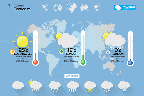 Weather Infographic #2