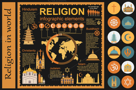 Religion In World Infographics