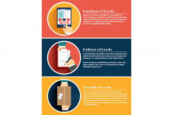 Internet Shopping Process Of Purchas