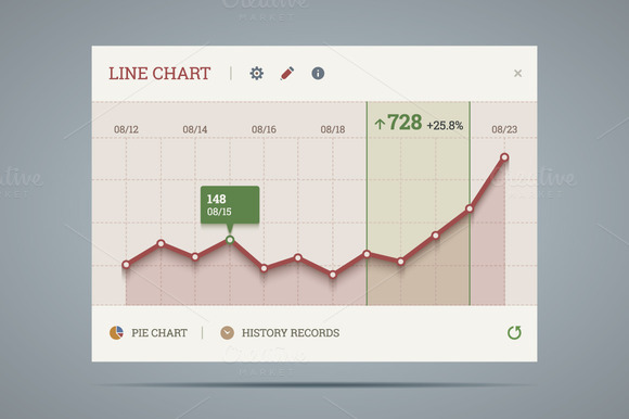 Growing Line Chart Widget