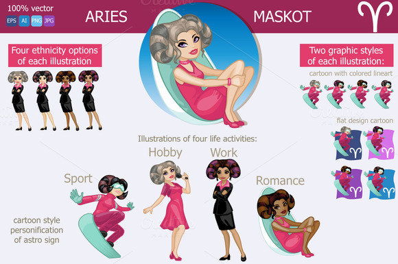 Aries Girl Maskot