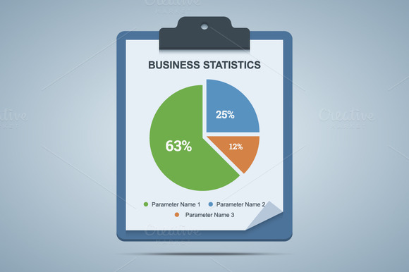 Business Statistics Clipboard