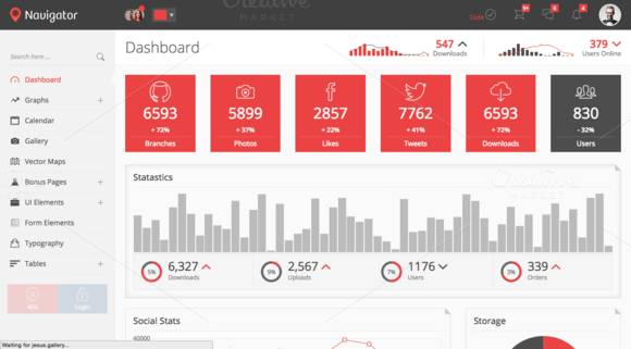 Square Admin Dashboard