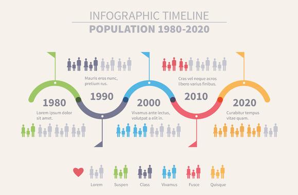Population Timeline