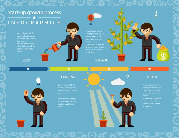 Creative Business Timeline