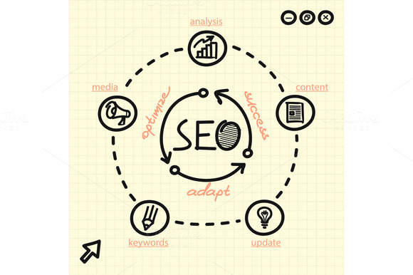 SEO Process With Arrows Words