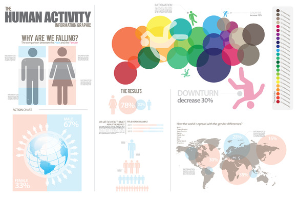 Human Activity Infographic