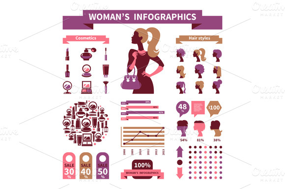 Fashion Woman Infographics