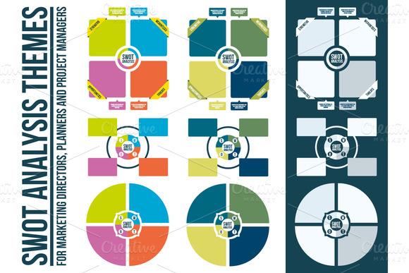 SWOT Analysis Themes