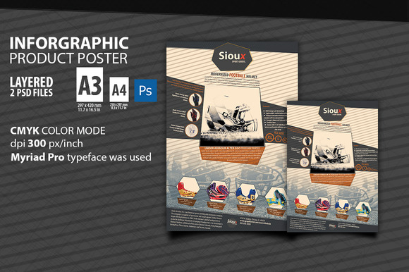 Infographic Product Poster