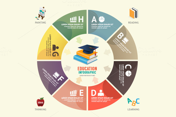 Vector Circle Infographics Education
