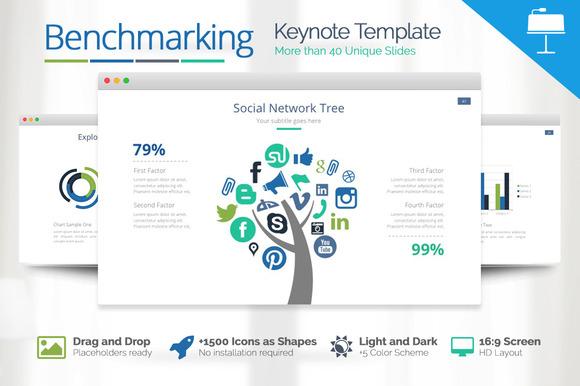 Benchmarking Business Keynote Templa