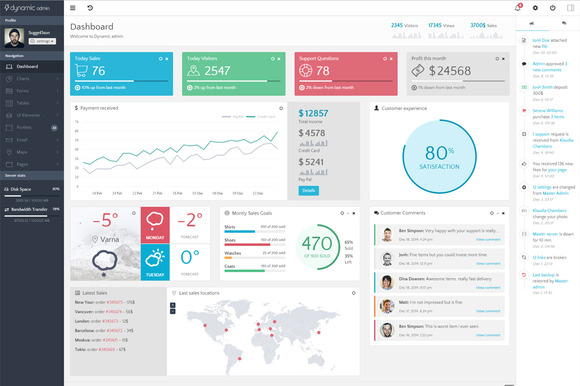 Dynamic Responsive Admin Template
