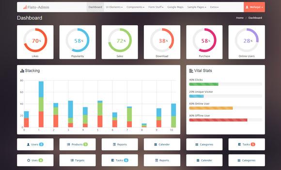 Flato Admin Bootstrap 3.0