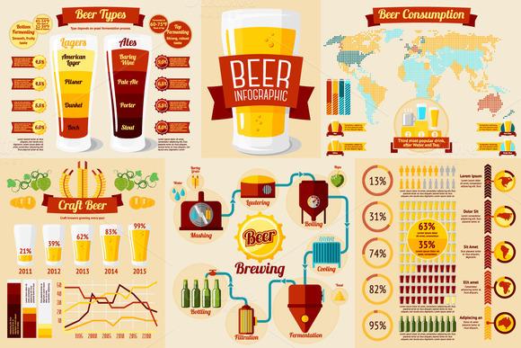 Beer Infographics Set