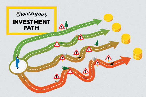 Investment Path