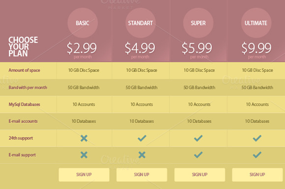 2 Pricing Tables Template