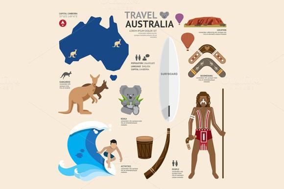 Travel Concept Australia Landmark