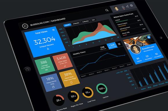 Bussolini.com Dashboard IPad UI