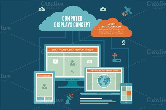 Computer Mobile Displays