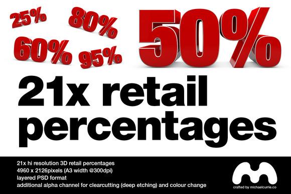 21x 3D Retail Percentage