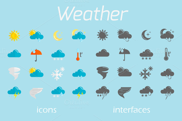 Weather Forecast Application Set