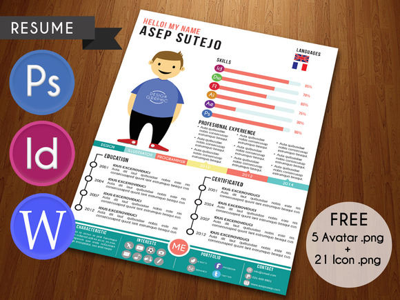 Resume CV Indesign Photoshop