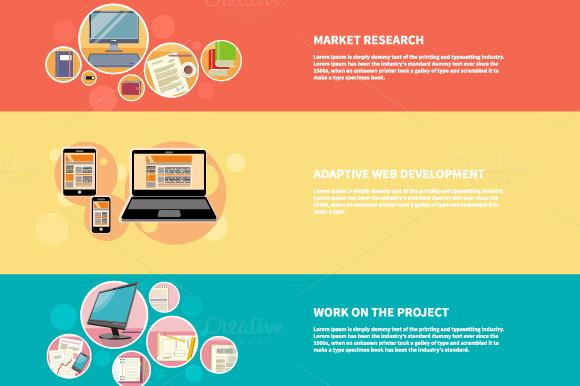 Market Research Adaptive Development