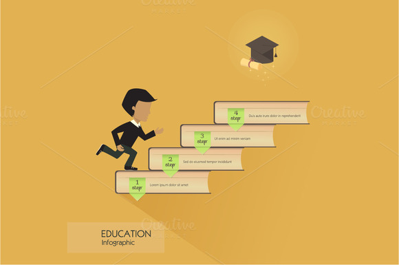 Education Infographic