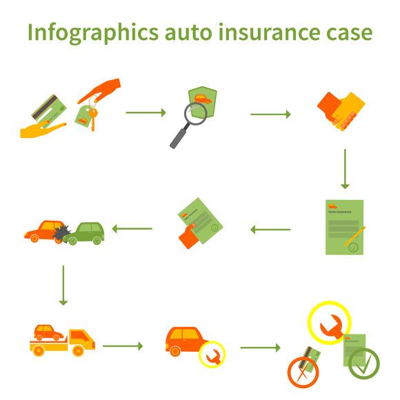 #29 Infographics Auto Insurance Case