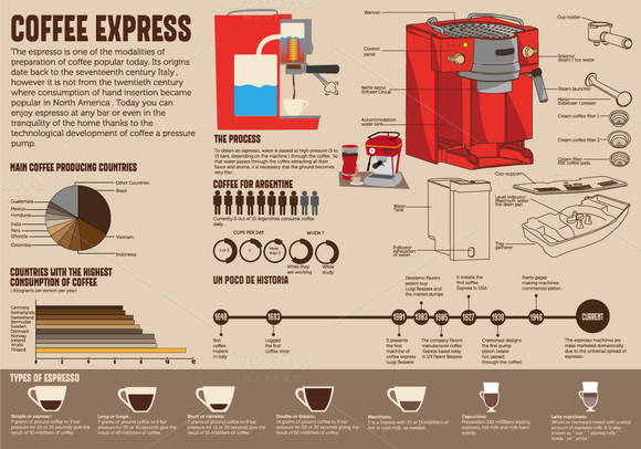 Espresso Coffee Infographic